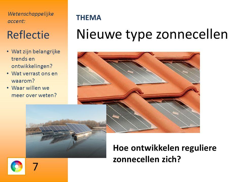 Nieuwe type zonnecellen Reflectie Hoe ontwikkelen reguliere zonnecellen zich.