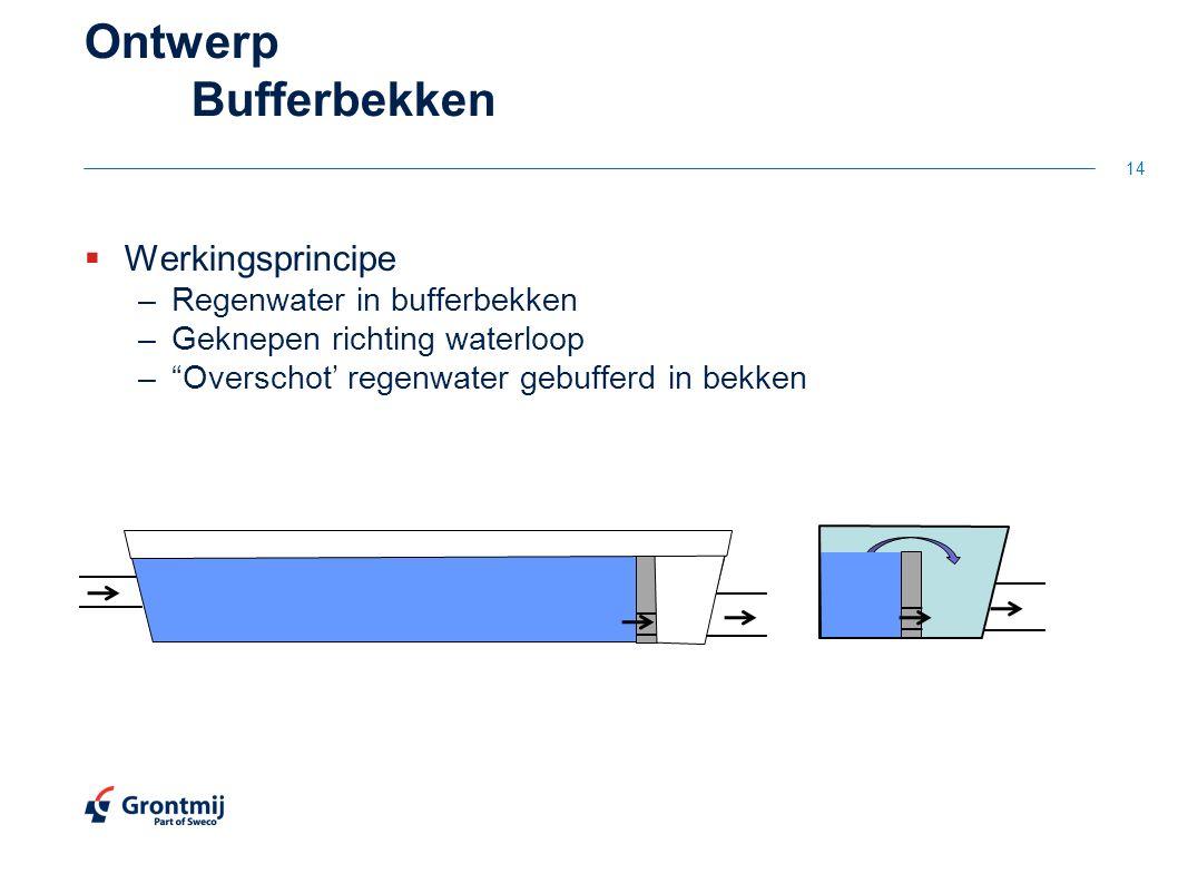  Werkingsprincipe –Regenwater in bufferbekken –Geknepen richting waterloop – Overschot' regenwater gebufferd in bekken Ontwerp Bufferbekken 14