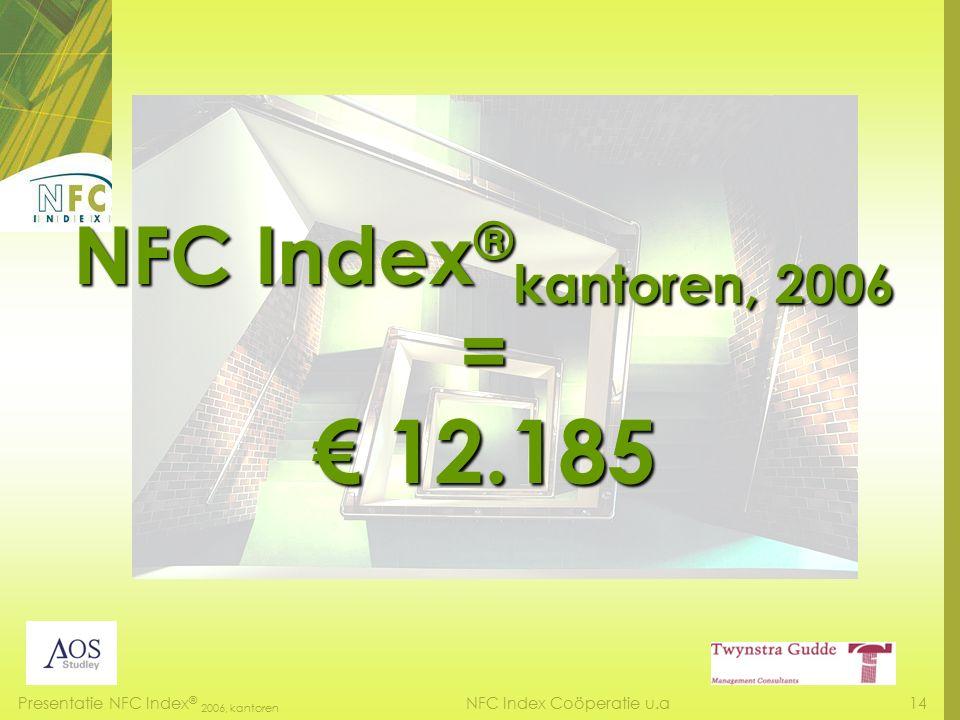 Presentatie NFC Index ® 2006, kantoren 13NFC Index Coöperatie u.a Trend vloeroppervlak werkplek 2003 - 2006