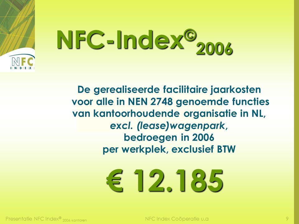 Presentatie NFC Index ® 2006, kantoren 8NFC Index Coöperatie u.a Spreiding naar provincie