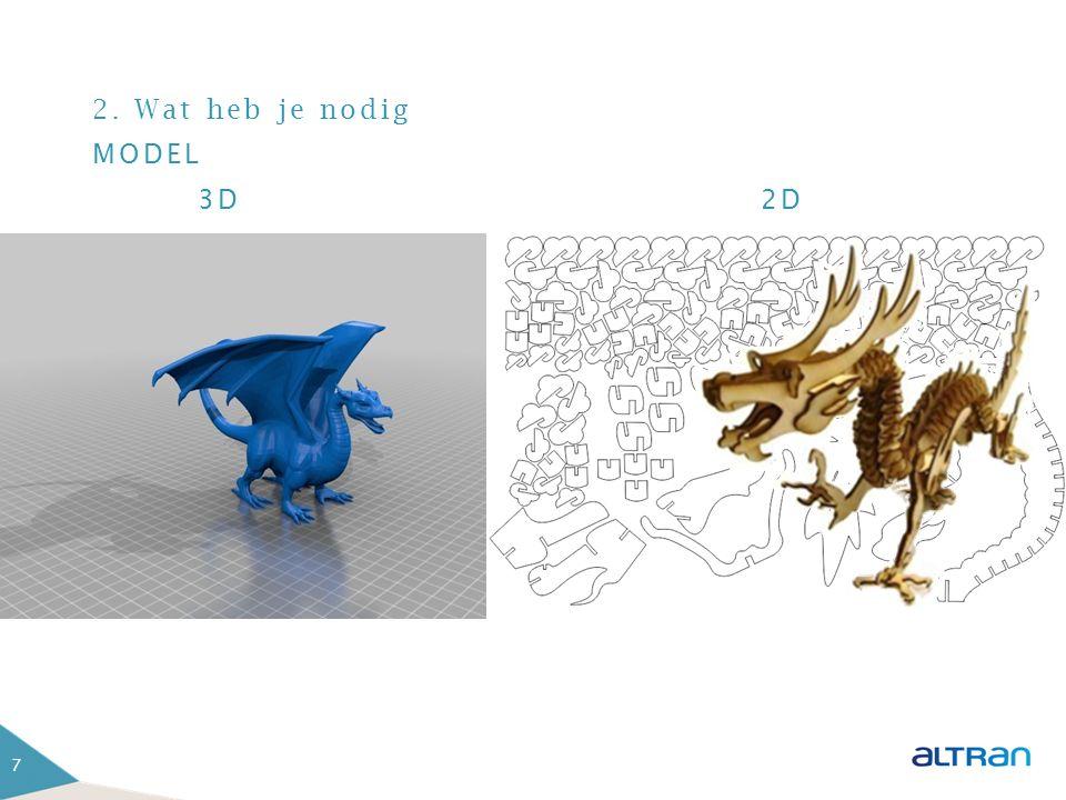 2. Wat heb je nodig MODEL 3D2D 7