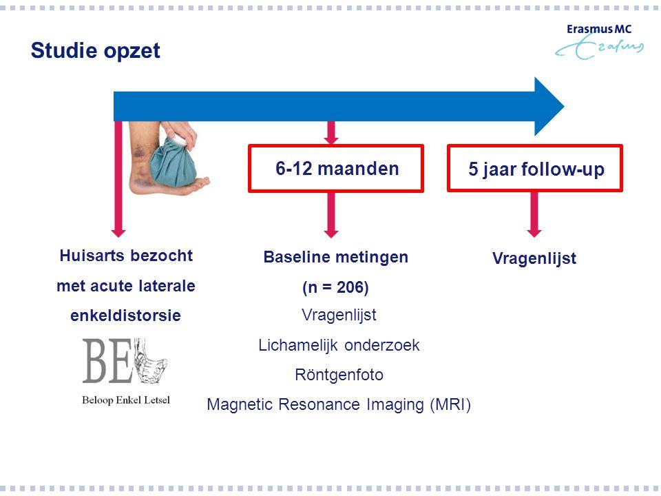 Studie opzet Baseline metingen (n = 206) Huisarts bezocht met acute laterale enkeldistorsie 5 jaar follow-up Vragenlijst Lichamelijk onderzoek Röntgenfoto Magnetic Resonance Imaging (MRI) Vragenlijst 6-12 maanden