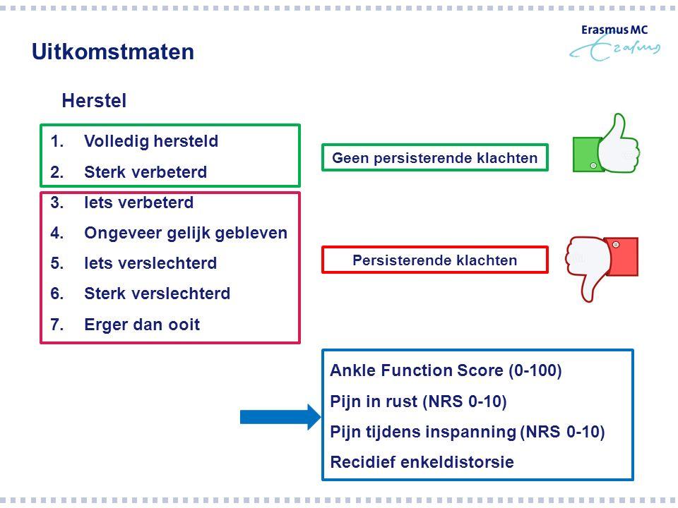 Bedankt voor jullie aandacht! a.mailuhu@erasmusmc.nl
