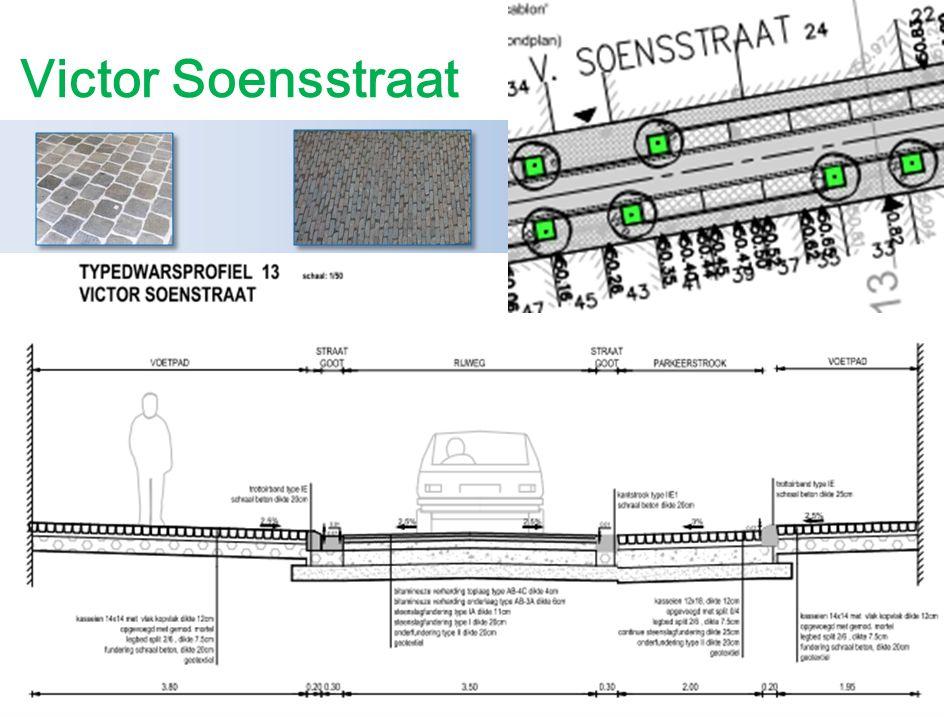 17 Victor Soensstraat