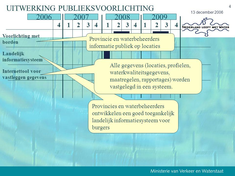 13 december 2006 5 WAT gaat de projectgroep doen Uw informeren en consulteren (regelmatig) Taken en verantwoordelijkheden duidelijk maken (maart 07) Protocol opstellen voor Aanwijzen en afvoeren (juni 2007) Wet en regelgeving voorbereiden (maart en september 2007) Inventariseren/rapporteren stand van zaken (maart 08 en 09) Initiëren/coördineren (internet) voor vastleggen gegevens (juni 2009) Handreiking negatief zwemadvies of –verbod (na 2008) Handreiking kortdurende overschrijdingen (na 2008)