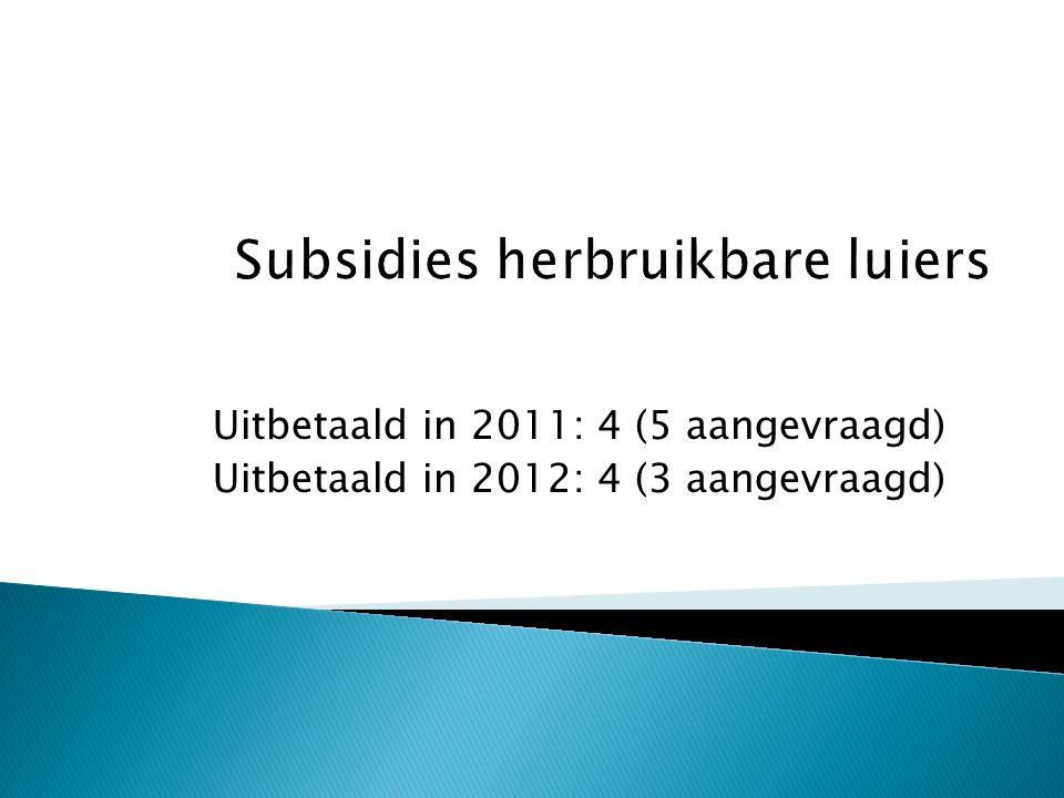 Uitbetaald in 2011: 4 (5 aangevraagd) Uitbetaald in 2012: 4 (3 aangevraagd)