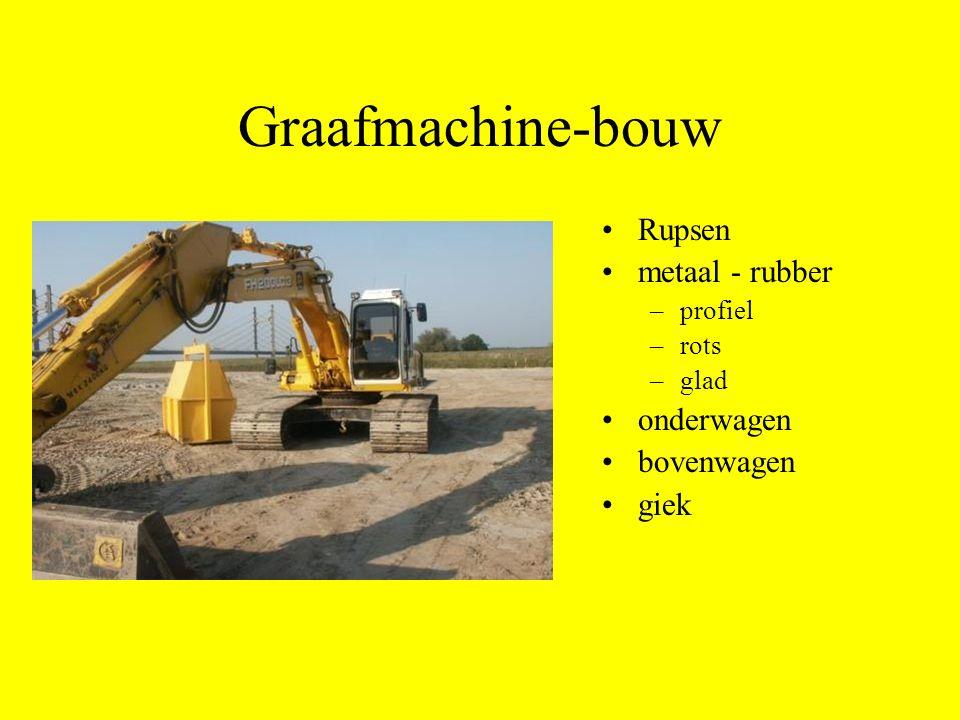 Graafmachine-bouw Rupsen metaal - rubber –profiel –rots –glad onderwagen bovenwagen giek