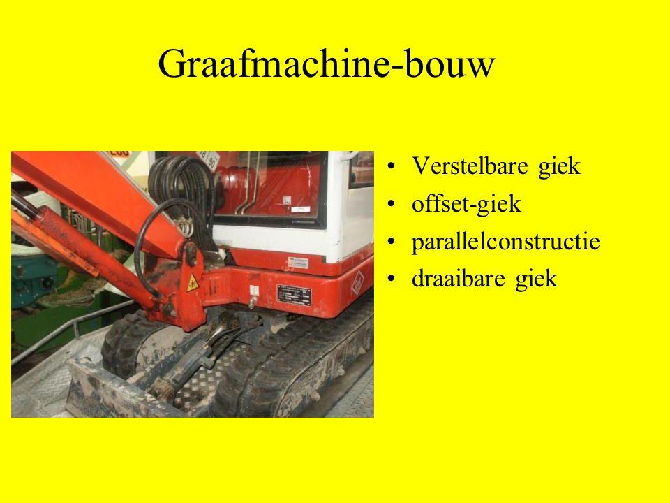 Verstelbare giek offset-giek parallelconstructie draaibare giek Graafmachine-bouw
