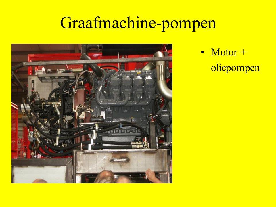 Graafmachine-pompen Motor + oliepompen