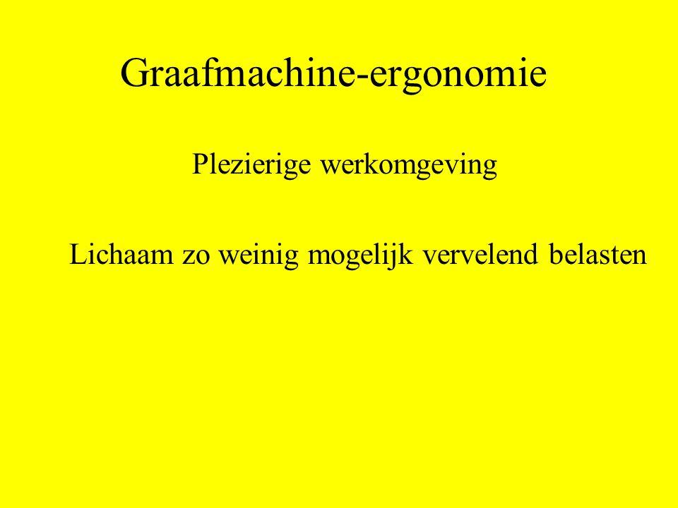 Graafmachine-ergonomie Plezierige werkomgeving Lichaam zo weinig mogelijk vervelend belasten