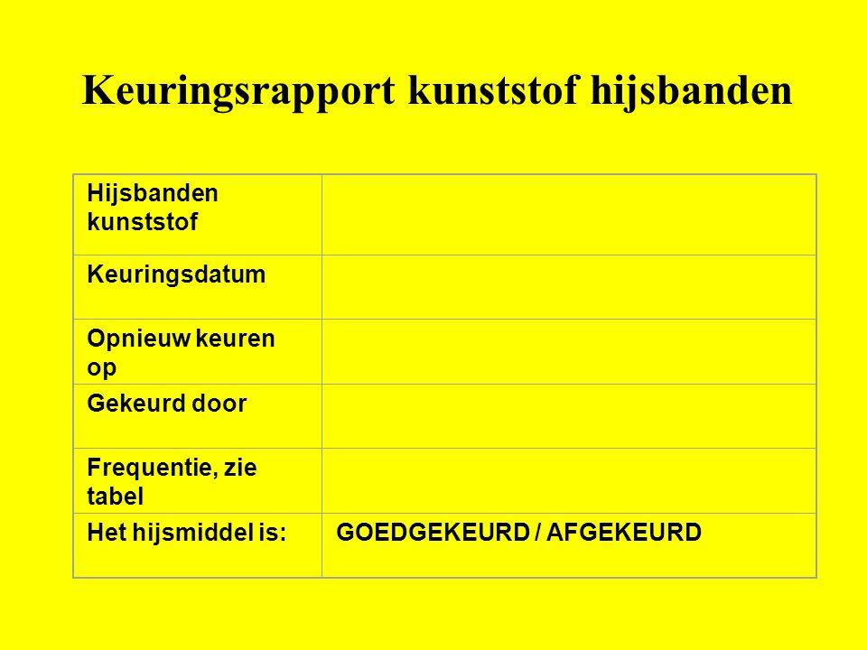 Keuringsrapport kunststof hijsbanden Hijsbanden kunststof Keuringsdatum Opnieuw keuren op Gekeurd door Frequentie, zie tabel Het hijsmiddel is:GOEDGEKEURD / AFGEKEURD