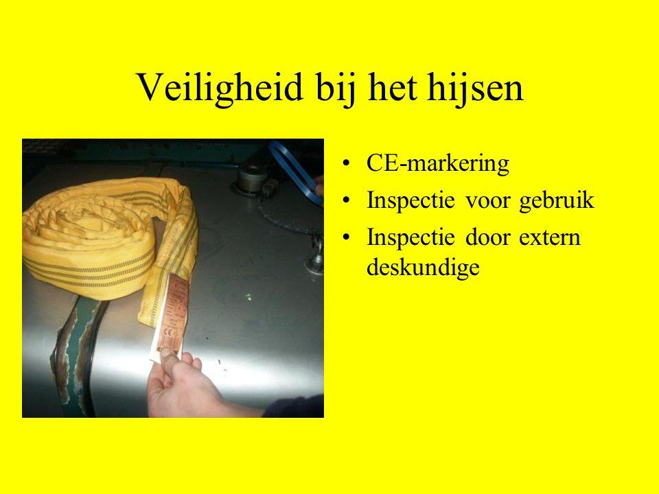 Veiligheid bij het hijsen CE-markering Inspectie voor gebruik Inspectie door extern deskundige