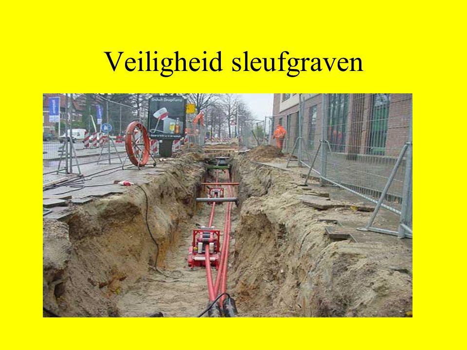 Veiligheid sleufgraven