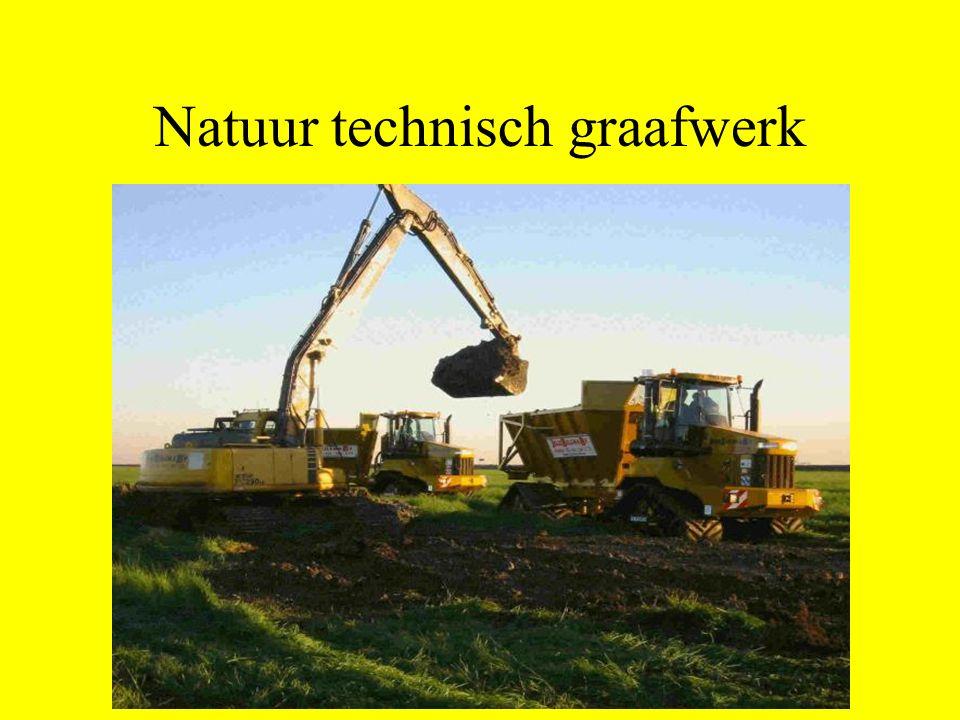 Natuur technisch graafwerk