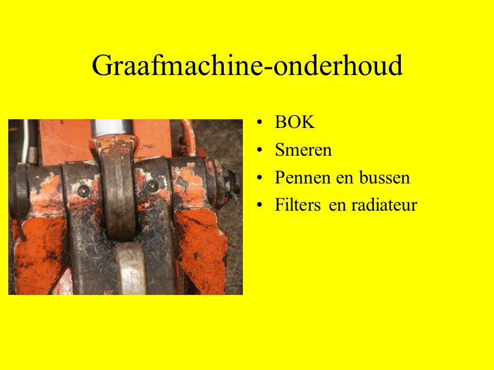 Graafmachine-onderhoud BOK Smeren Pennen en bussen Filters en radiateur