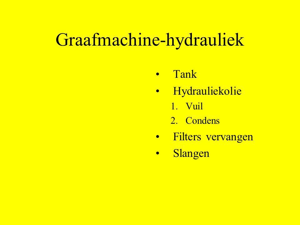 Graafmachine-hydrauliek Tank Hydrauliekolie 1.Vuil 2.Condens Filters vervangen Slangen