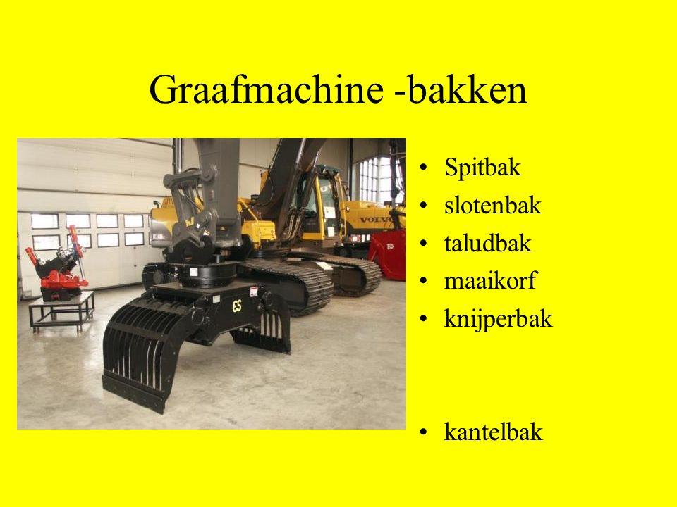 Graafmachine -bakken Spitbak slotenbak taludbak maaikorf knijperbak kantelbak