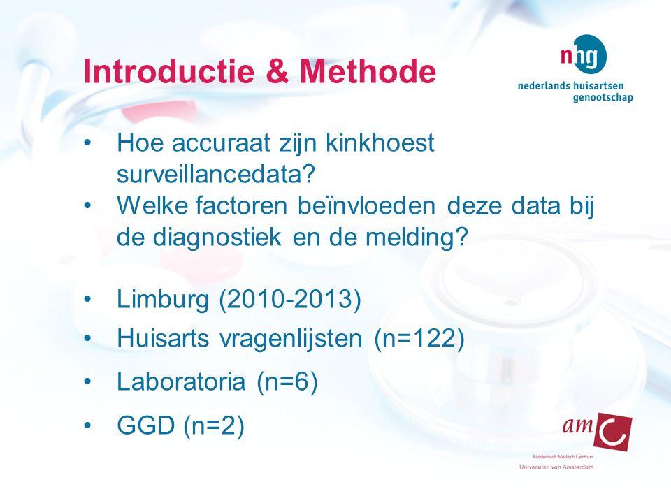 Introductie & Methode Hoe accuraat zijn kinkhoest surveillancedata.