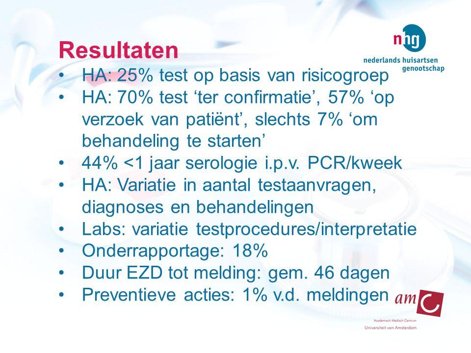 Resultaten HA: 25% test op basis van risicogroep HA: 70% test 'ter confirmatie', 57% 'op verzoek van patiënt', slechts 7% 'om behandeling te starten' 44% <1 jaar serologie i.p.v.