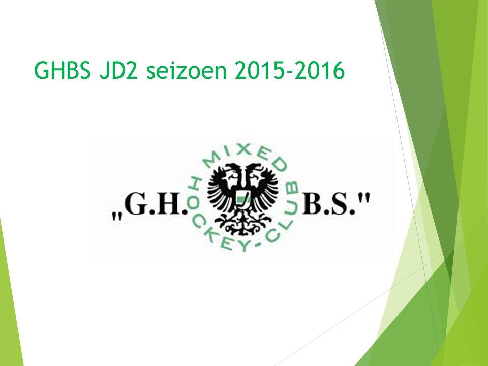 Welkom Welkom bij deze bijeenkomst voor de ouders van de spelers van GHBS JD2