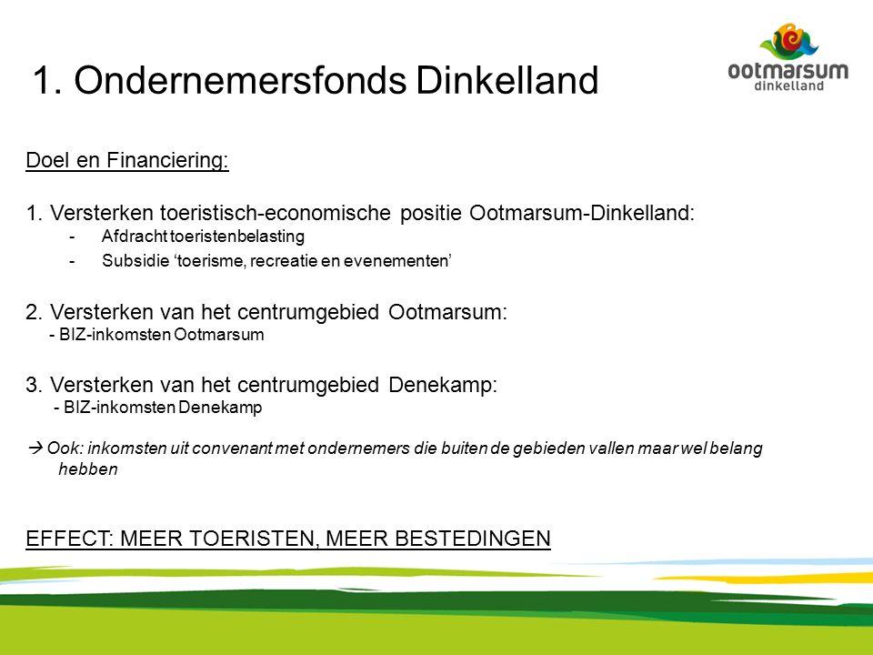 1. Ondernemersfonds Dinkelland Doel en Financiering: 1.