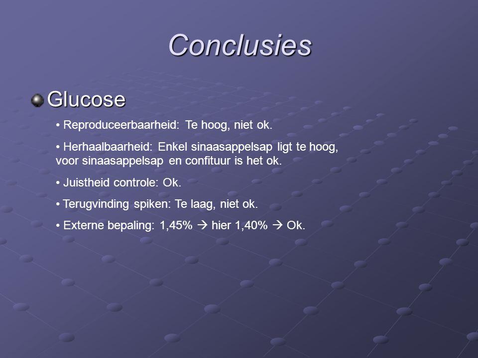 Conclusies Glucose Reproduceerbaarheid: Te hoog, niet ok.