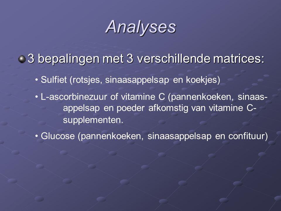 Analyses 3 bepalingen met 3 verschillende matrices: Sulfiet (rotsjes, sinaasappelsap en koekjes) L-ascorbinezuur of vitamine C (pannenkoeken, sinaas- appelsap en poeder afkomstig van vitamine C- supplementen.