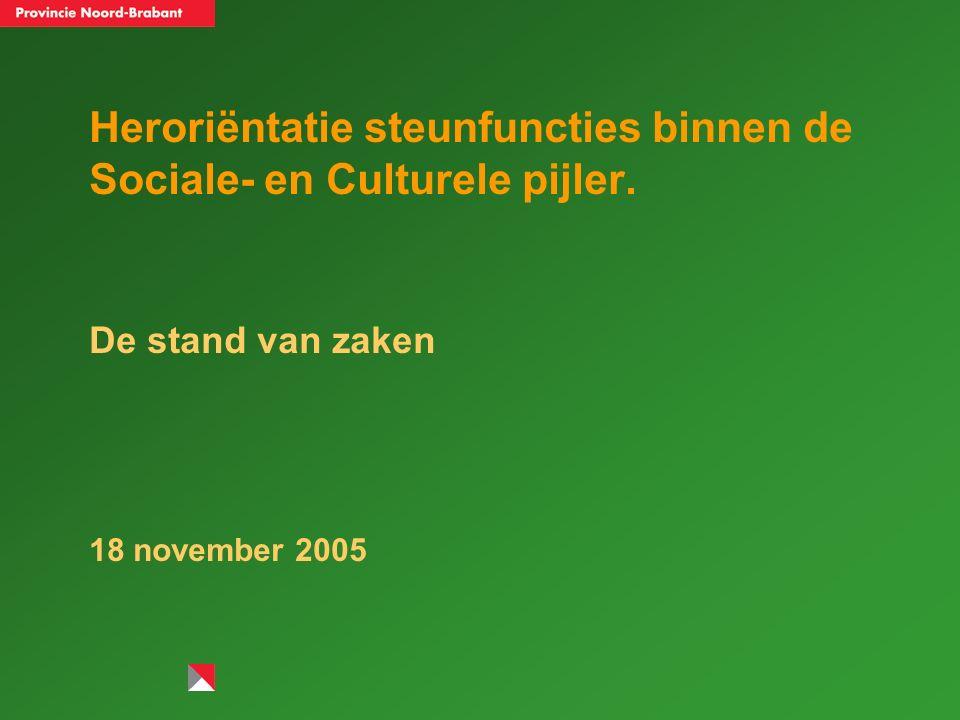 Juni 2005 Besluitvorming in GS en bespreking op 24 juni in Cie's BM en ZWC Clusteren Meer markt/aanbesteden Aansturing/opdrachtverlening