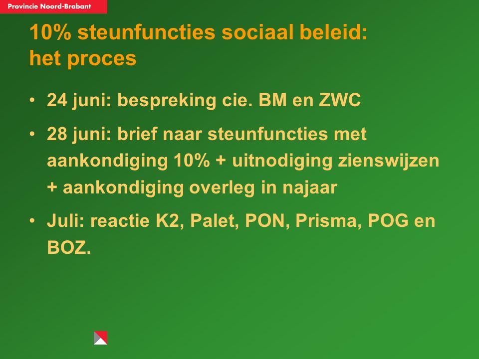 10% steunfuncties sociaal beleid: het proces 24 juni: bespreking cie.