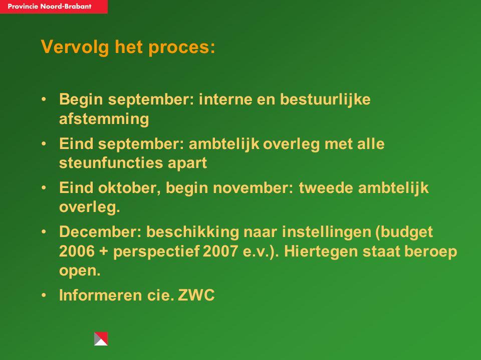 Vervolg het proces: Begin september: interne en bestuurlijke afstemming Eind september: ambtelijk overleg met alle steunfuncties apart Eind oktober, begin november: tweede ambtelijk overleg.