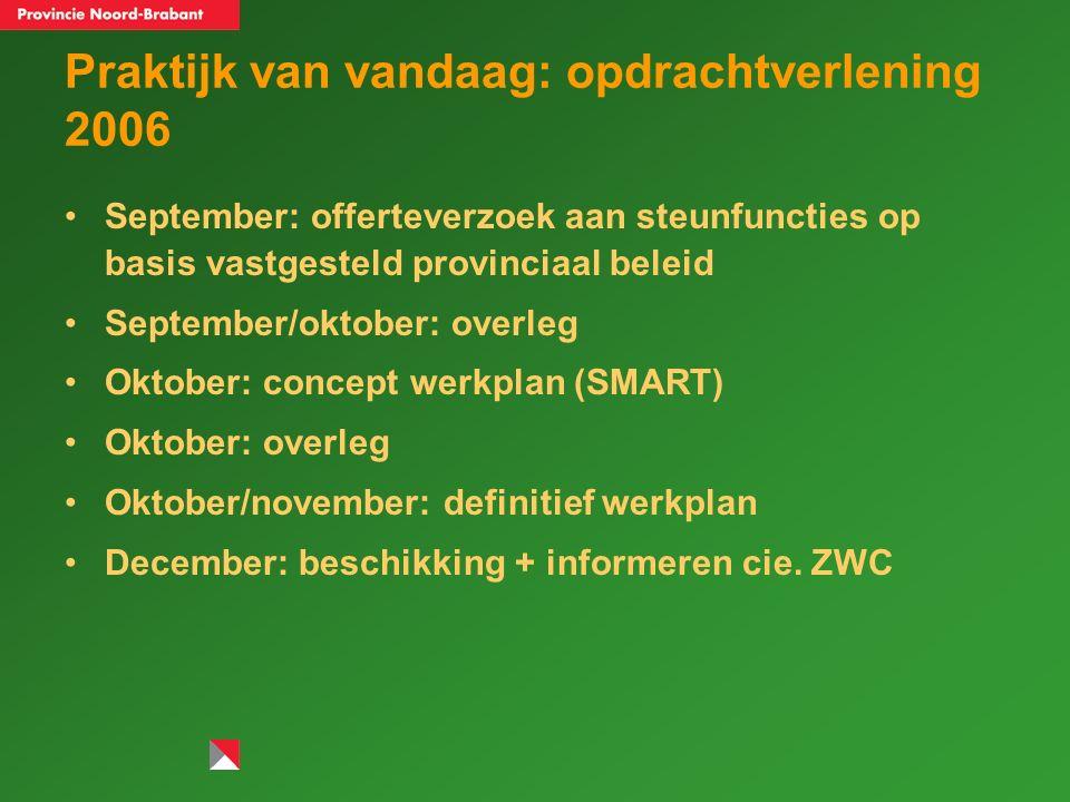 Praktijk van vandaag: opdrachtverlening 2006 September: offerteverzoek aan steunfuncties op basis vastgesteld provinciaal beleid September/oktober: overleg Oktober: concept werkplan (SMART) Oktober: overleg Oktober/november: definitief werkplan December: beschikking + informeren cie.