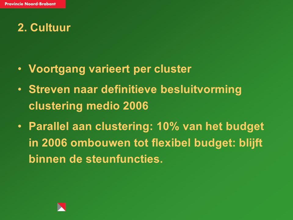 2. Cultuur Voortgang varieert per cluster Streven naar definitieve besluitvorming clustering medio 2006 Parallel aan clustering: 10% van het budget in