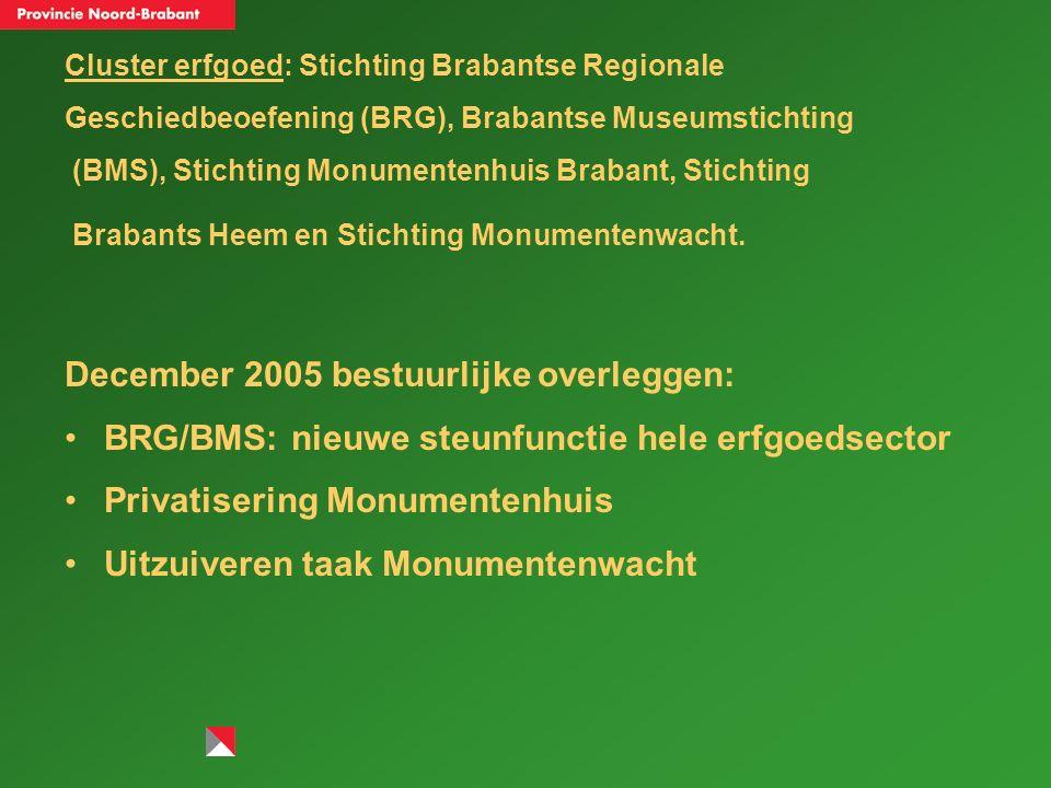 Cluster erfgoed: Stichting Brabantse Regionale Geschiedbeoefening (BRG), Brabantse Museumstichting (BMS), Stichting Monumentenhuis Brabant, Stichting Brabants Heem en Stichting Monumentenwacht.