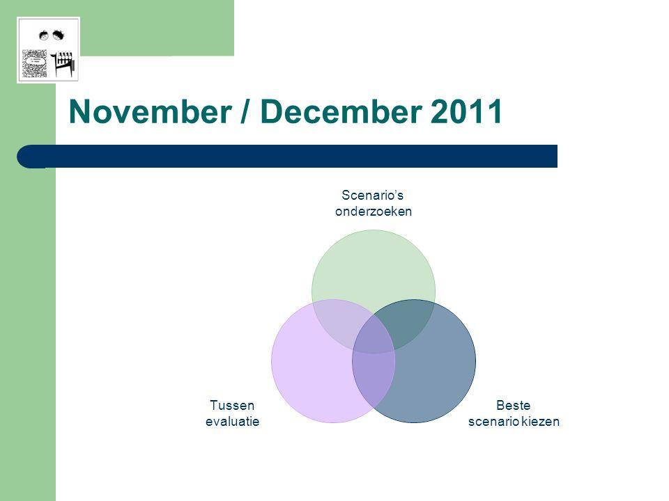 Scenario's onderzoeken Beste scenario kiezen Tussen evaluatie November / December 2011