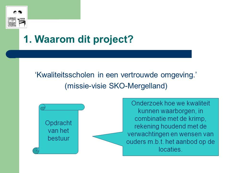 1. Waarom dit project.