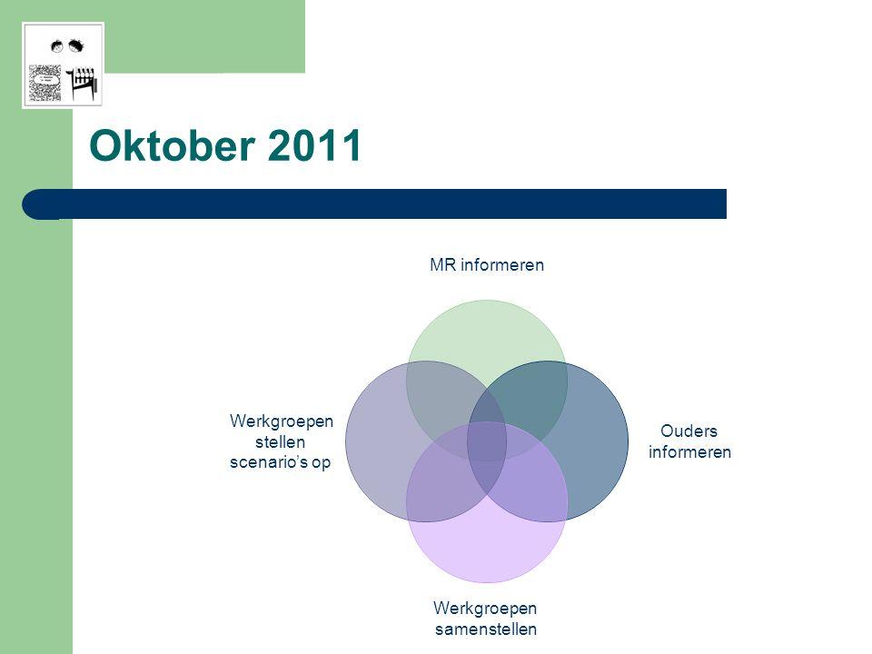MR informeren Ouders informeren Werkgroepen samenstellen Werkgroepen stellen scenario's op Oktober 2011