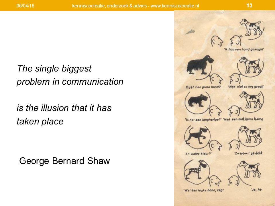 The single biggest problem in communication is the illusion that it has taken place George Bernard Shaw kenniscocreatie, onderzoek & advies - www.kenniscocreatie.nl 13 06/04/16