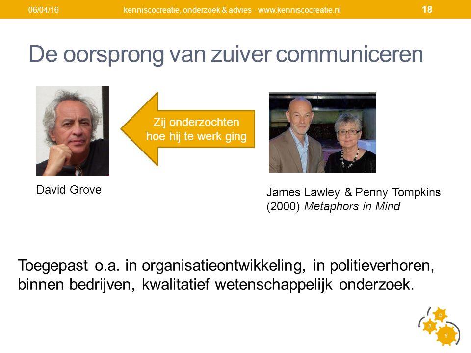 De oorsprong van zuiver communiceren kenniscocreatie, onderzoek & advies - www.kenniscocreatie.nl David Grove James Lawley & Penny Tompkins (2000) Metaphors in Mind Toegepast o.a.