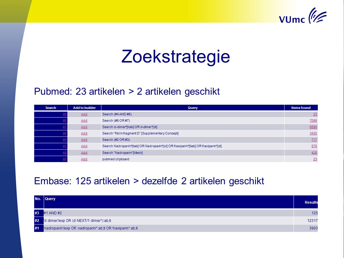 Zoekstrategie Pubmed: 23 artikelen > 2 artikelen geschikt Embase: 125 artikelen > dezelfde 2 artikelen geschikt SearchAdd to builderQueryItems found #9AddSearch (#4 AND #8)23 #8AddSearch (#6 OR #7)7099 #7AddSearch d-dimer*[tiab] OR d-dimer*[ot]6595 #6AddSearch fibrin fragment D [Supplementary Concept]3430 #4AddSearch (#2 OR #3)717 #3AddSearch Nadroparin*[tiab] OR Nadroparin*[ot] OR fraxiparin*[tiab] OR fraxiparin*[ot]575 #2AddSearch Nadroparin [Mesh]425 #0Addpubmed clipboard23 No.Query Results #3 #1 AND #2125 #2 d dimer /exp OR (d NEXT/1 dimer*):ab,ti12317 #1 nadroparin /exp OR nadroparin*:ab,ti OR fraxiparin*:ab,ti3903