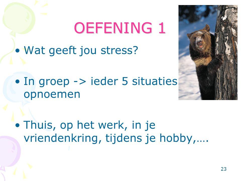 23 OEFENING 1 Wat geeft jou stress? In groep -> ieder 5 situaties opnoemen Thuis, op het werk, in je vriendenkring, tijdens je hobby,….