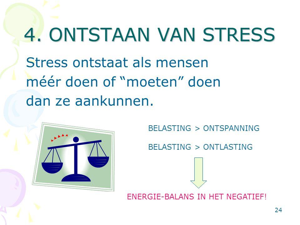 """24 4. ONTSTAAN VAN STRESS Stress ontstaat als mensen méér doen of """"moeten"""" doen dan ze aankunnen. BELASTING > ONTSPANNING BELASTING > ONTLASTING ENERG"""