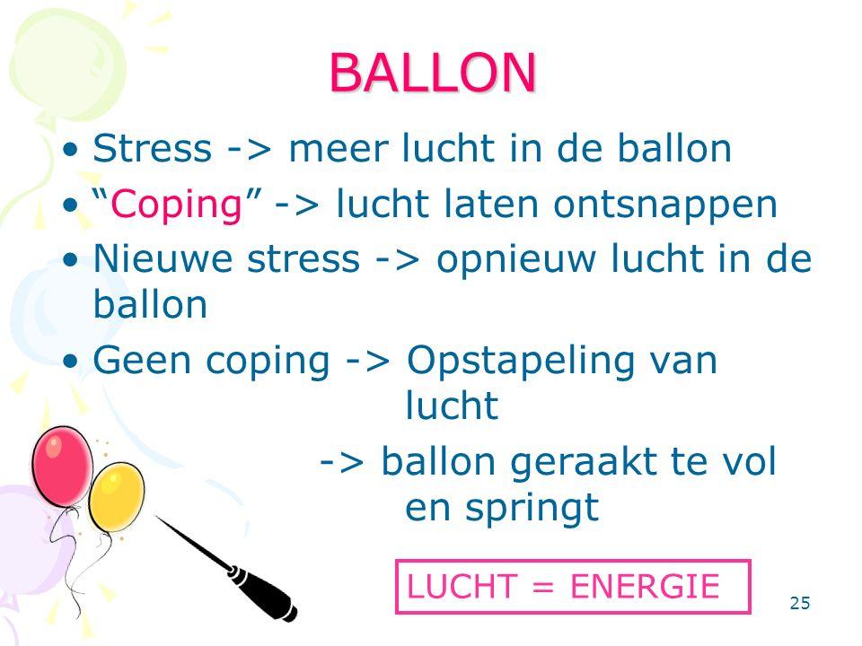 25 BALLON Stress -> meer lucht in de ballon Coping -> lucht laten ontsnappen Nieuwe stress -> opnieuw lucht in de ballon Geen coping -> Opstapeling van lucht -> ballon geraakt te vol en springt LUCHT = ENERGIE