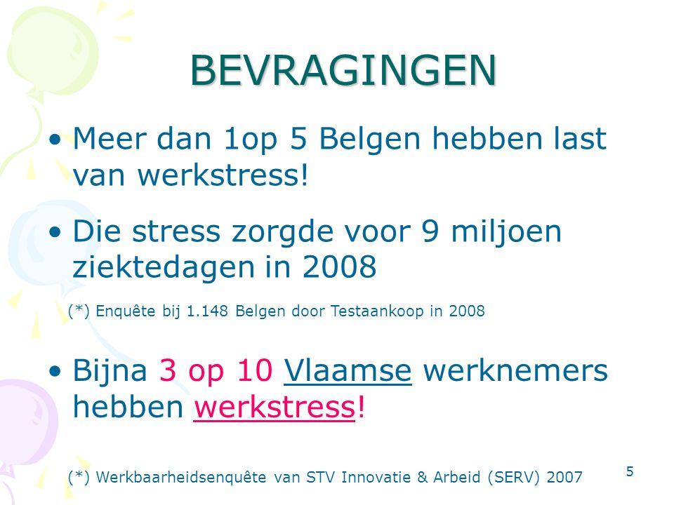 5BEVRAGINGEN Bijna 3 op 10 Vlaamse werknemers hebben werkstress! (*) Werkbaarheidsenquête van STV Innovatie & Arbeid (SERV) 2007 Meer dan 1op 5 Belgen