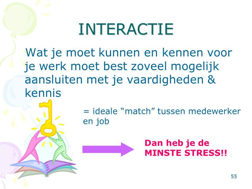 55 INTERACTIE Wat je moet kunnen en kennen voor je werk moet best zoveel mogelijk aansluiten met je vaardigheden & kennis = ideale match tussen medewerker en job Dan heb je de MINSTE STRESS!!