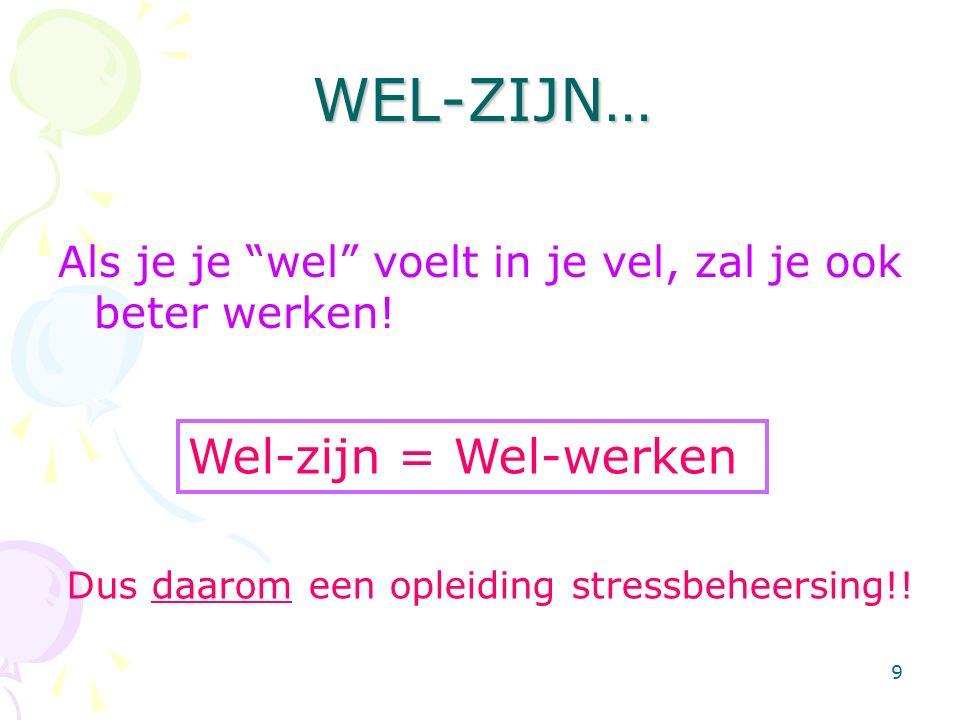 """9WEL-ZIJN… Als je je """"wel"""" voelt in je vel, zal je ook beter werken! Wel-zijn = Wel-werken Dus daarom een opleiding stressbeheersing!!"""