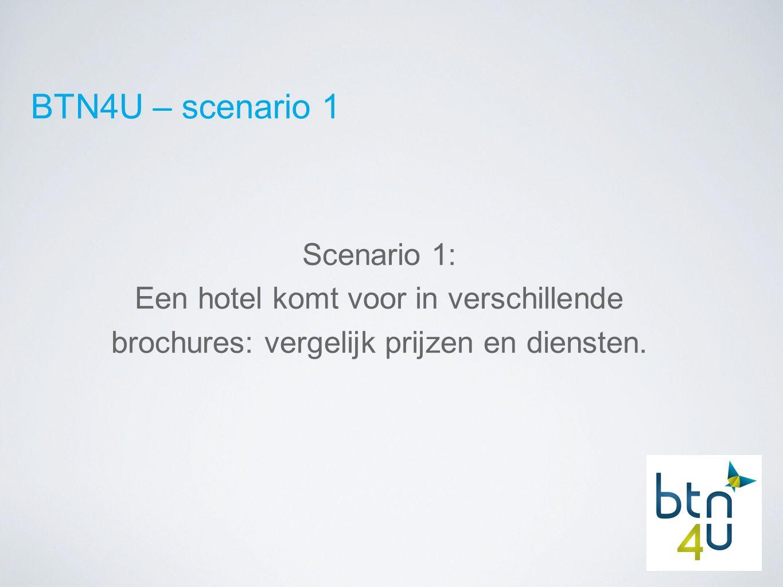 BTN4U – scenario 1 Scenario 1: Een hotel komt voor in verschillende brochures: vergelijk prijzen en diensten.