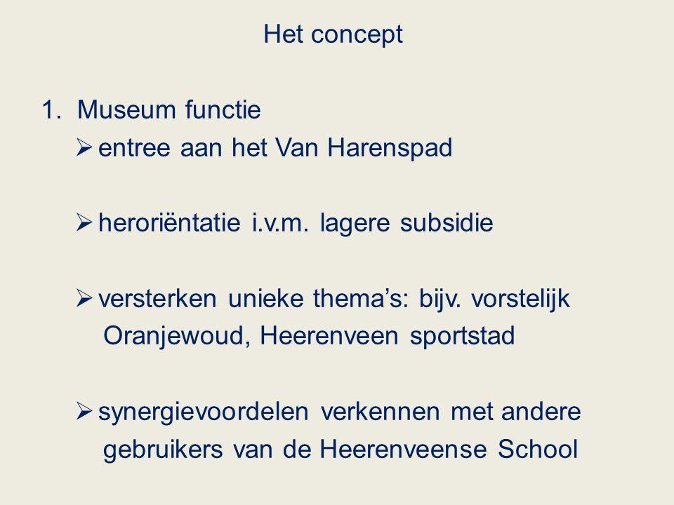 Het concept 1. Museum functie  entree aan het Van Harenspad  heroriëntatie i.v.m.
