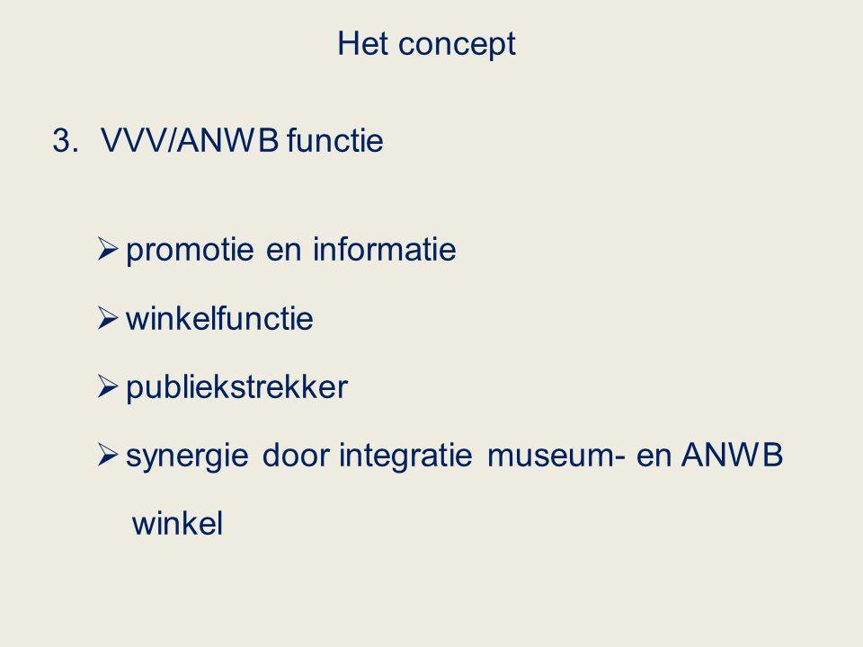 Het concept 3.VVV/ANWB functie  promotie en informatie  winkelfunctie  publiekstrekker  synergie door integratie museum- en ANWB winkel