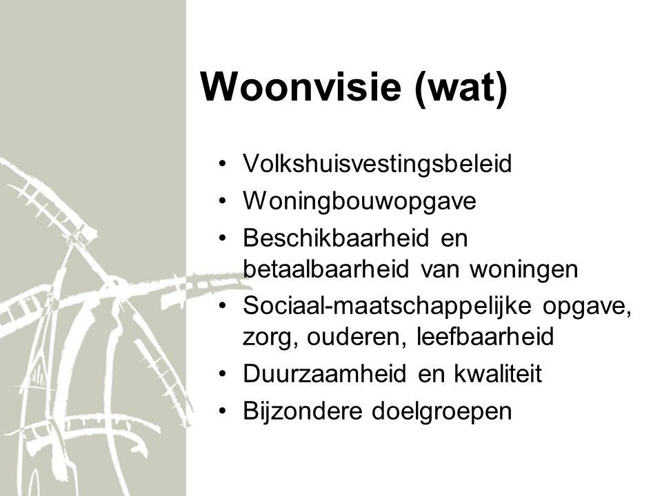 Woonvisie (wat) Volkshuisvestingsbeleid Woningbouwopgave Beschikbaarheid en betaalbaarheid van woningen Sociaal-maatschappelijke opgave, zorg, ouderen, leefbaarheid Duurzaamheid en kwaliteit Bijzondere doelgroepen