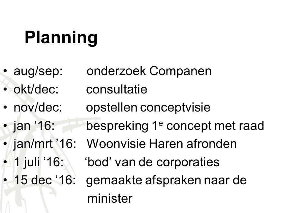 Planning aug/sep: onderzoek Companen okt/dec: consultatie nov/dec: opstellen conceptvisie jan '16: bespreking 1 e concept met raad jan/mrt '16: Woonvisie Haren afronden 1 juli '16: 'bod' van de corporaties 15 dec '16: gemaakte afspraken naar de minister